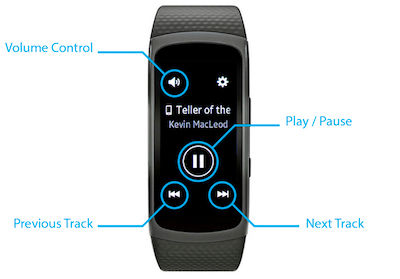 Gear Fit 2 Music player controls