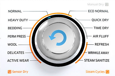 Samsung Dryer Normal Cycle