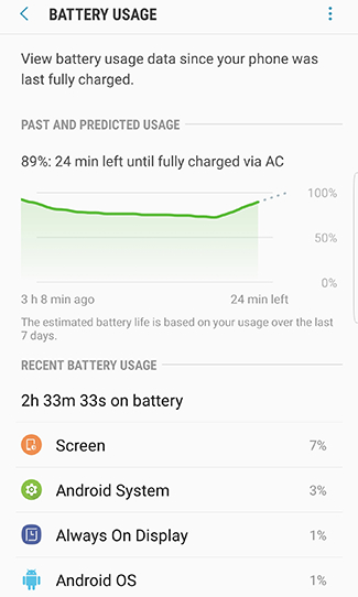 past and predicted usage and recent battery usage