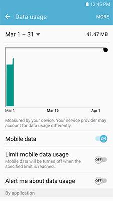 Samsung view Data usage