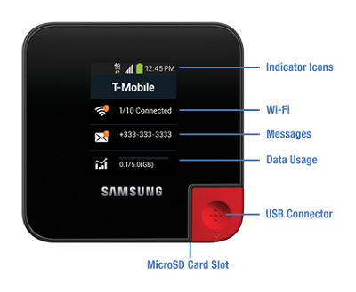 Samsung Physical Layout LTE Mobile Hotspot