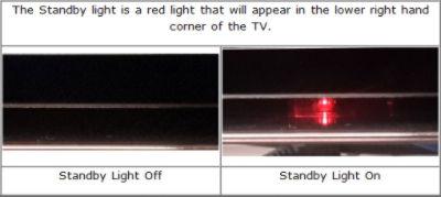Standby Light Off/On