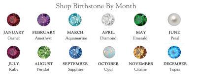 shop by birthstone