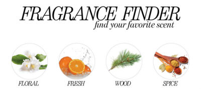 fragrance finder