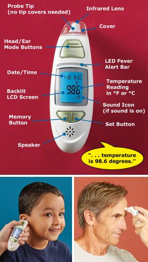 Talking Ear and Forehead Thermometer