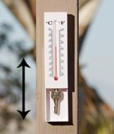 Secret Safe Thermometer
