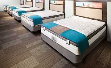 Do you fit a plush, medium, or firm comfort level mattress?