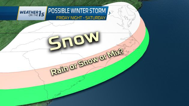 Snow In Forecast For New Jersey This Week