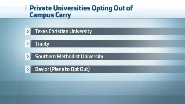 Rice Opts Out of Campus Carry