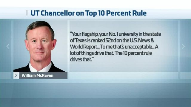 Image result for Top 10 Percent Rule photos