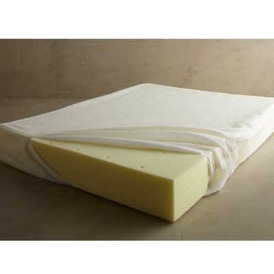 Memory Foam Dog Bed – Medium