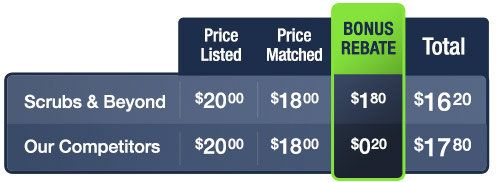 Price match example