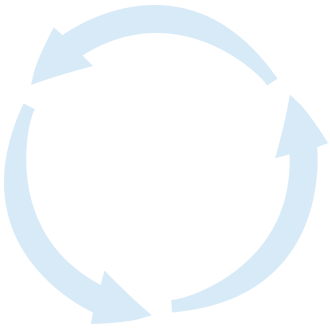 how it works