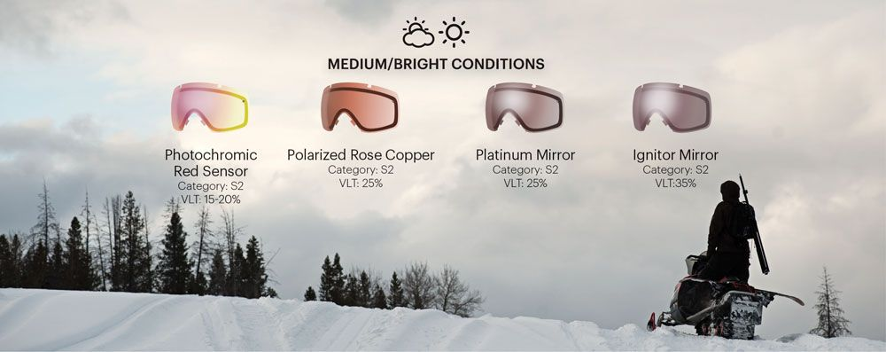 Medium/Bright Conditions