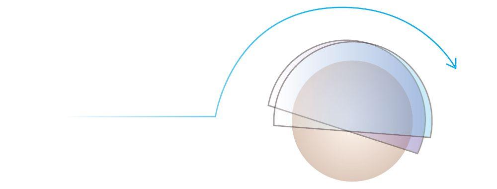 Rotational Helmet Impact