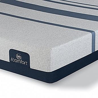 Image Of Serta Icomfort Blue 500 Plush Mattress