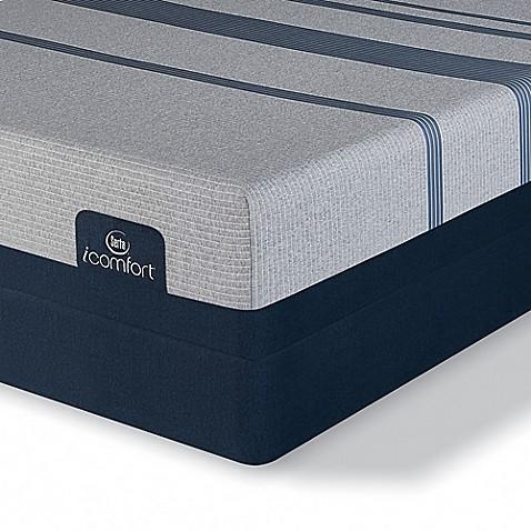 Serta Reg Icomfort Blue Max 1000 Plush Mattress Set