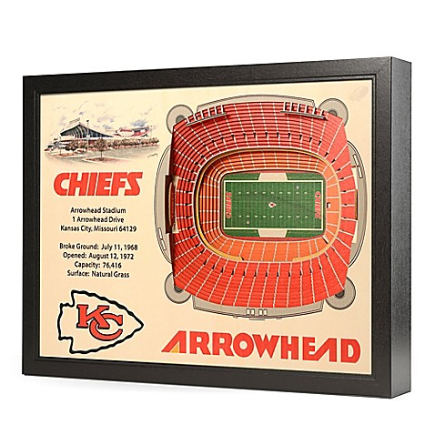 NFL Kansas City Chiefs Stadium Views Wall Art  sc 1 st  Bed Bath u0026 Beyond & NFL Kansas City Chiefs Stadium Views Wall Art - Bed Bath u0026 Beyond