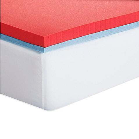 3inch all seasons memory foam mattress topper - Serta Mattress Topper
