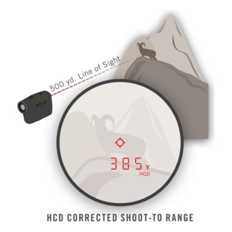 HCD Corrected Shoot-To Range