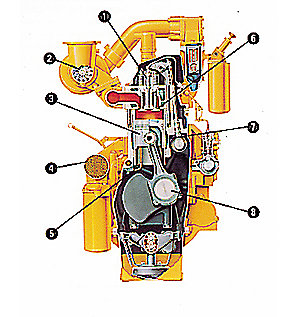 proven cat engines