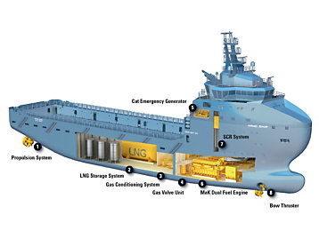 Cat Caterpillar S Marine Liquefied Natural Gas Solutions