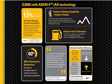 G3600 ADEM A4™ Infographic