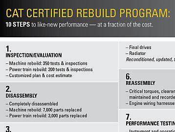Cat | Component Repair & Equipment Services | Caterpillar