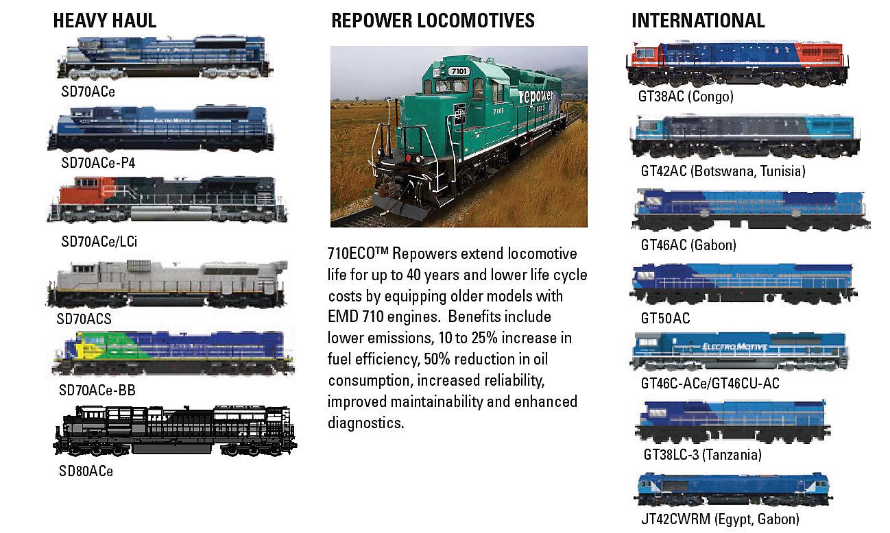 710 Engines Around the World