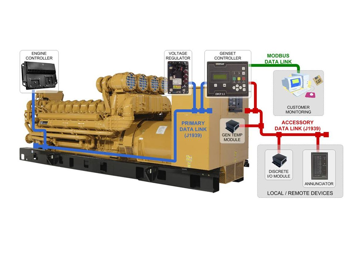 Cat | Paralleling generator set systems and design | Caterpillar
