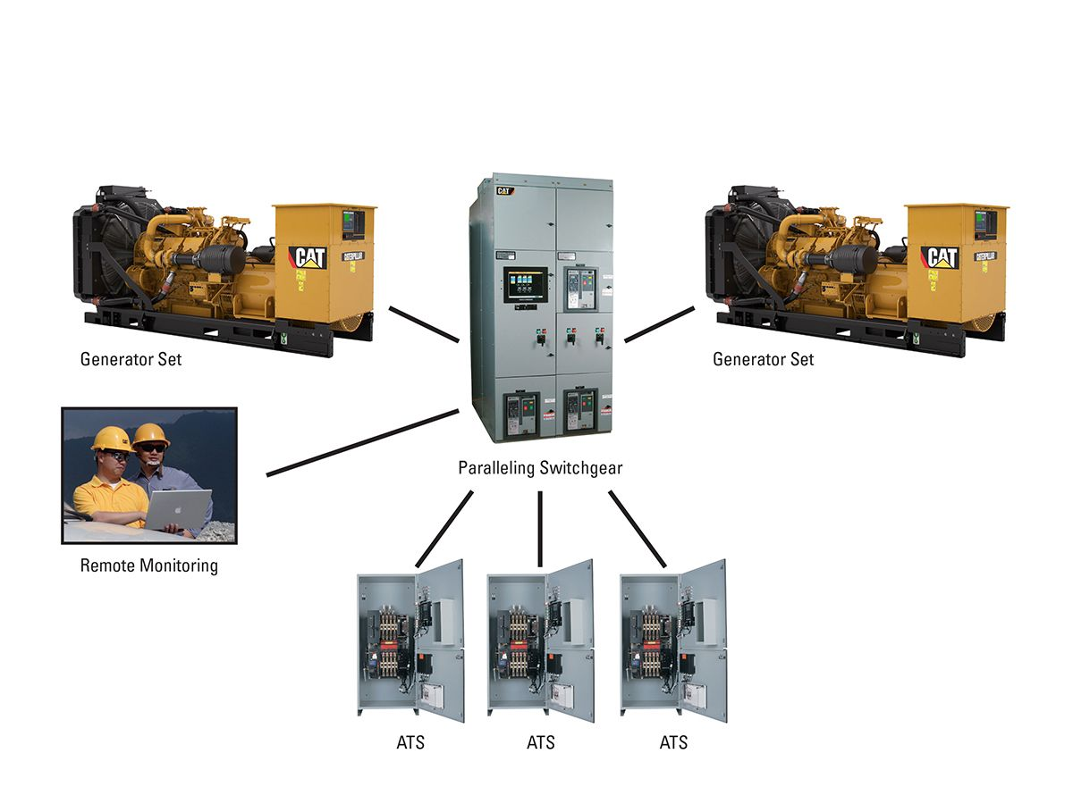 Cat Paralleling Generator Set Systems And Design Caterpillar Transfer Switch Wiring Diagram Further Remote