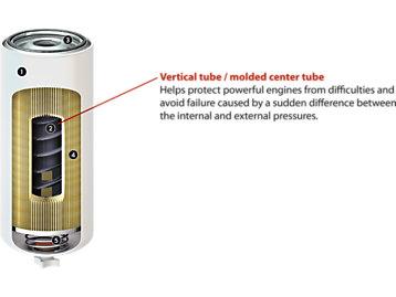 Fuel Filter 2