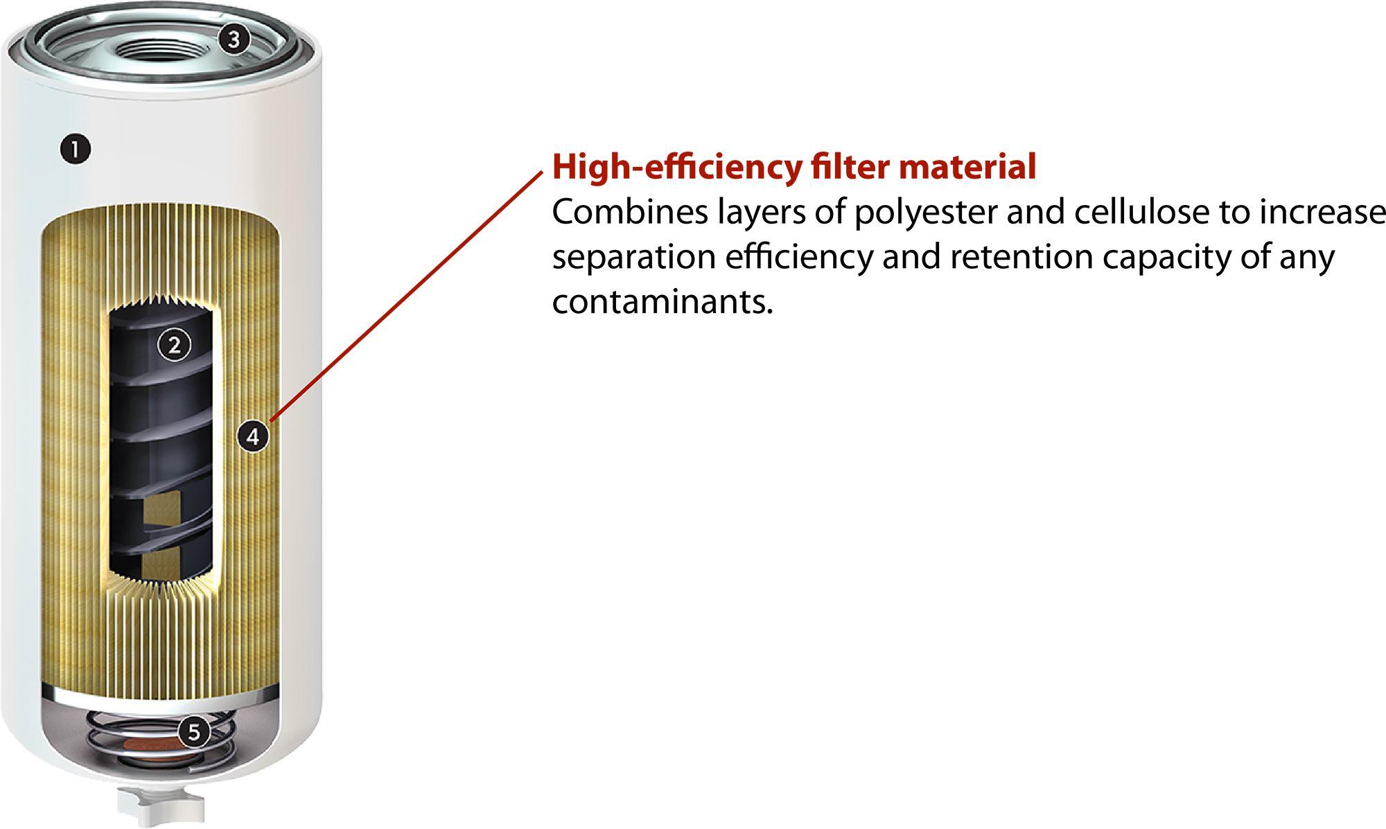 Fuel Filter 4