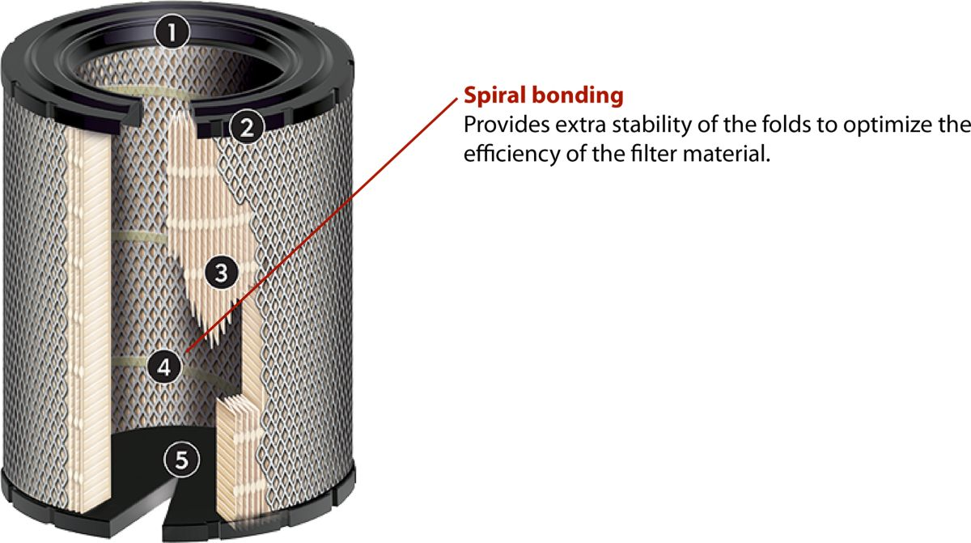 Air Filter 4