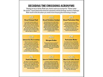 Emissions Acronyms