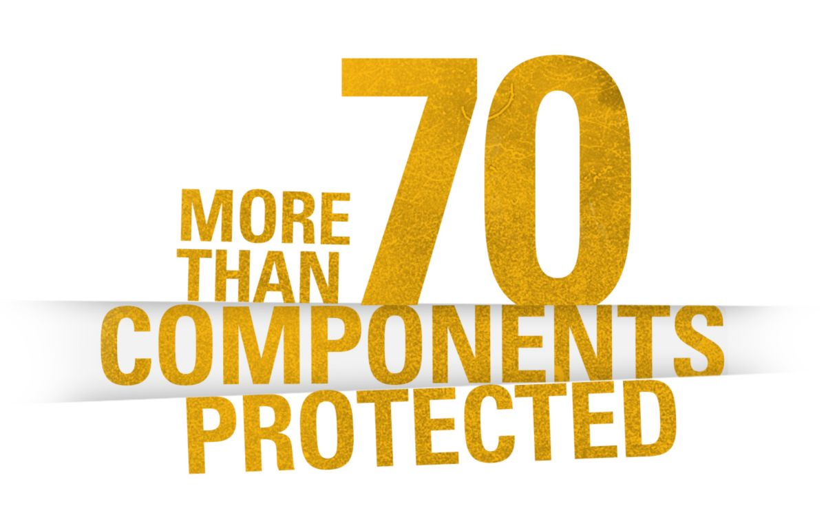 More than 70 Components Protected
