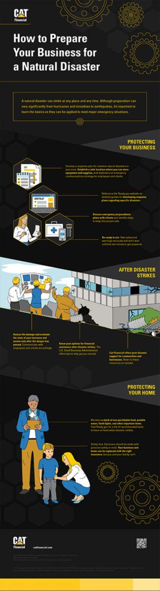Prepare Your Business for a Natural Disaster Infographic