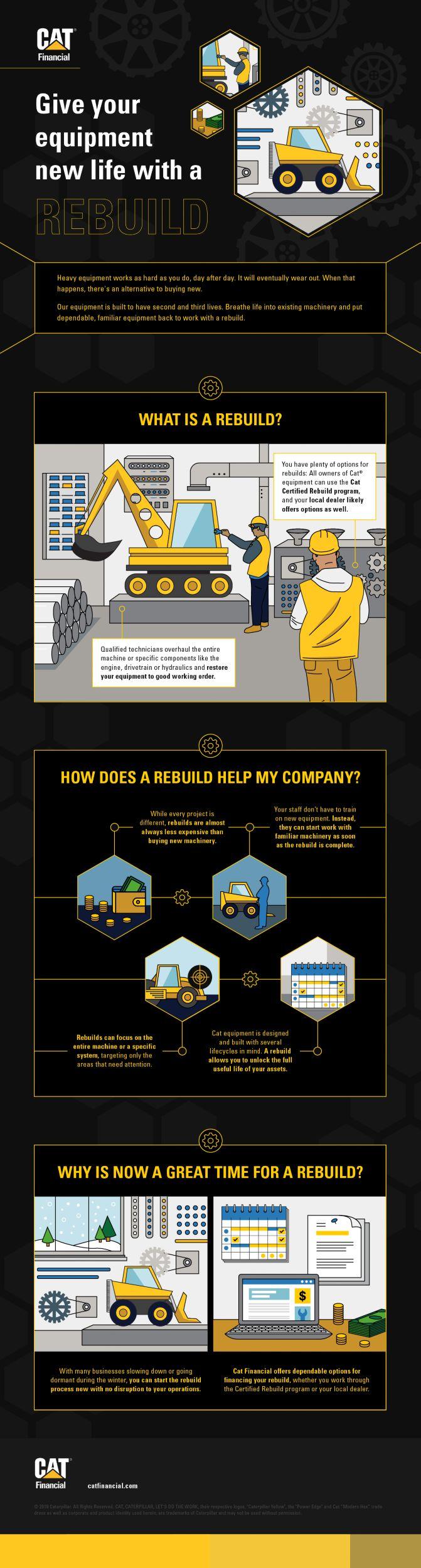 Rebuild Infographic