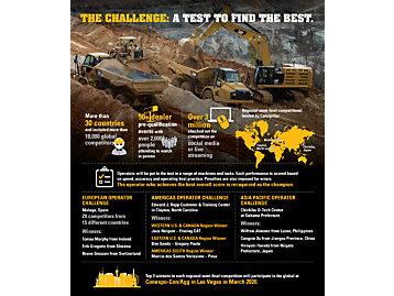Operator Challenge Infographic