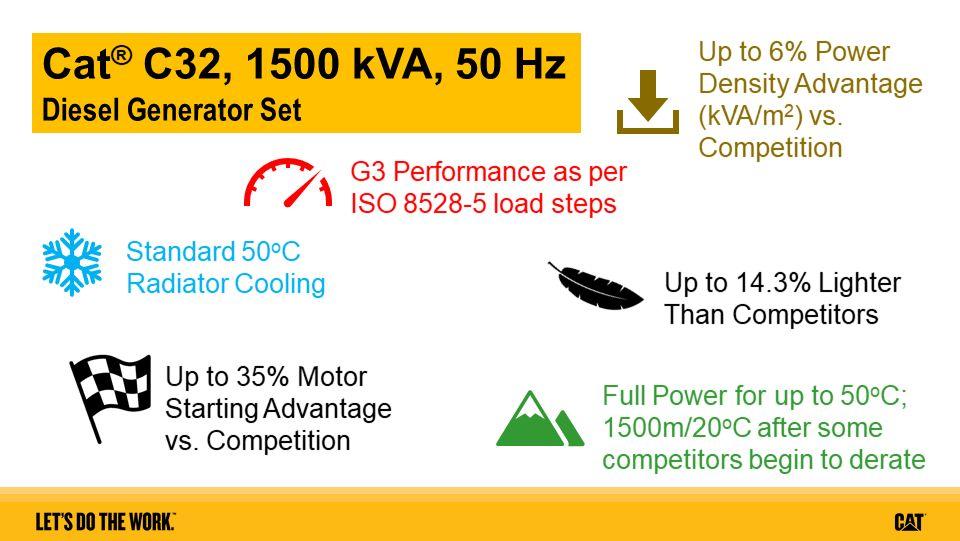 product-C32 1500 kVA 50 Hz Infographic