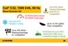 C32 1500 kVA 50 Hz Infographic