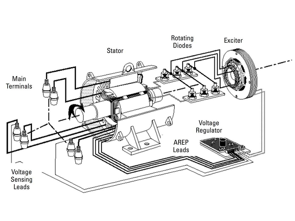 Simplified schematic