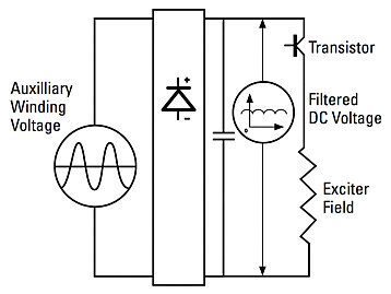 Excitation Schematic for IE