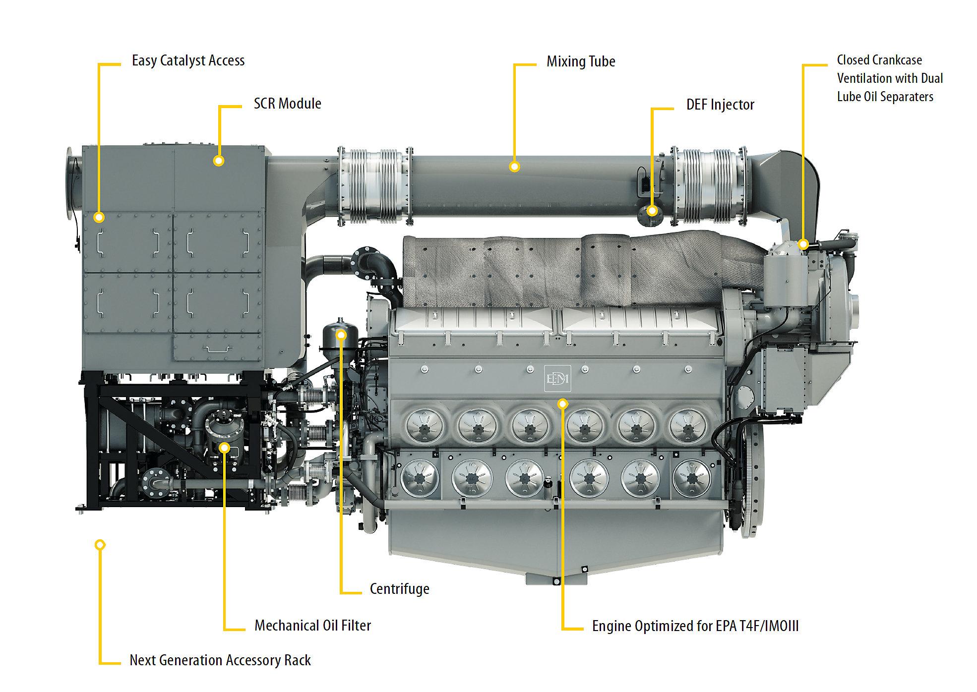 EMD E23, E23B Engine