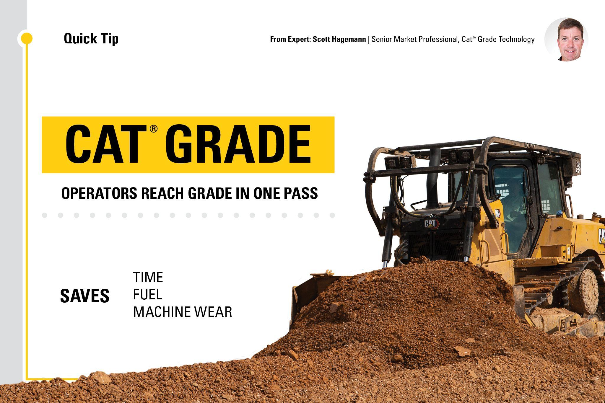 Cat® Grade: Operators reach grade in one pass.