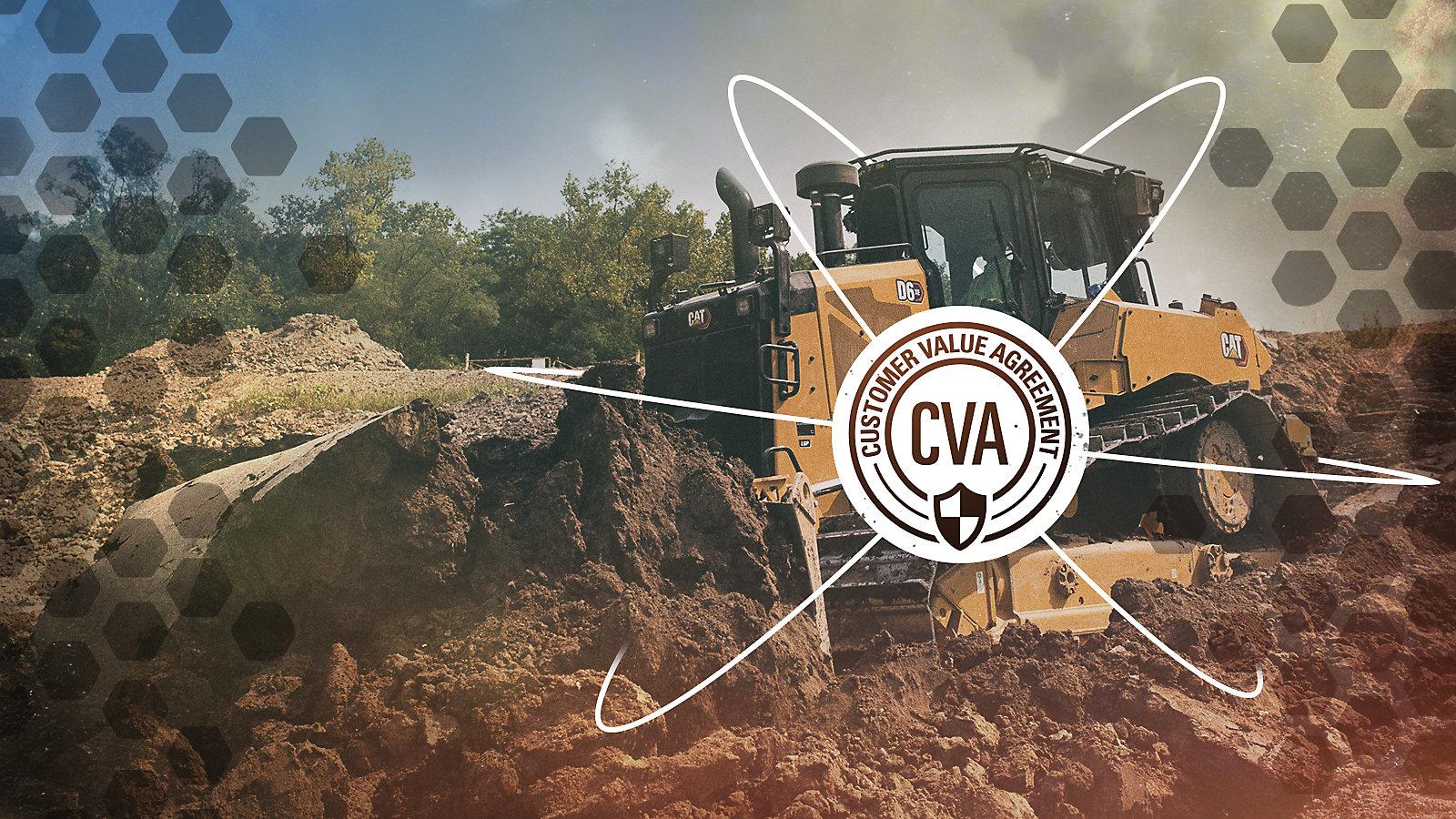Cat Customer Value Agreements (CVAs)