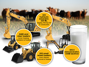 Infogrpahic of Cat equipment at Bateman's farm including small wheel loaders, backhoe, mini-excavator, skid steer loaders and a hydraulic excavator.