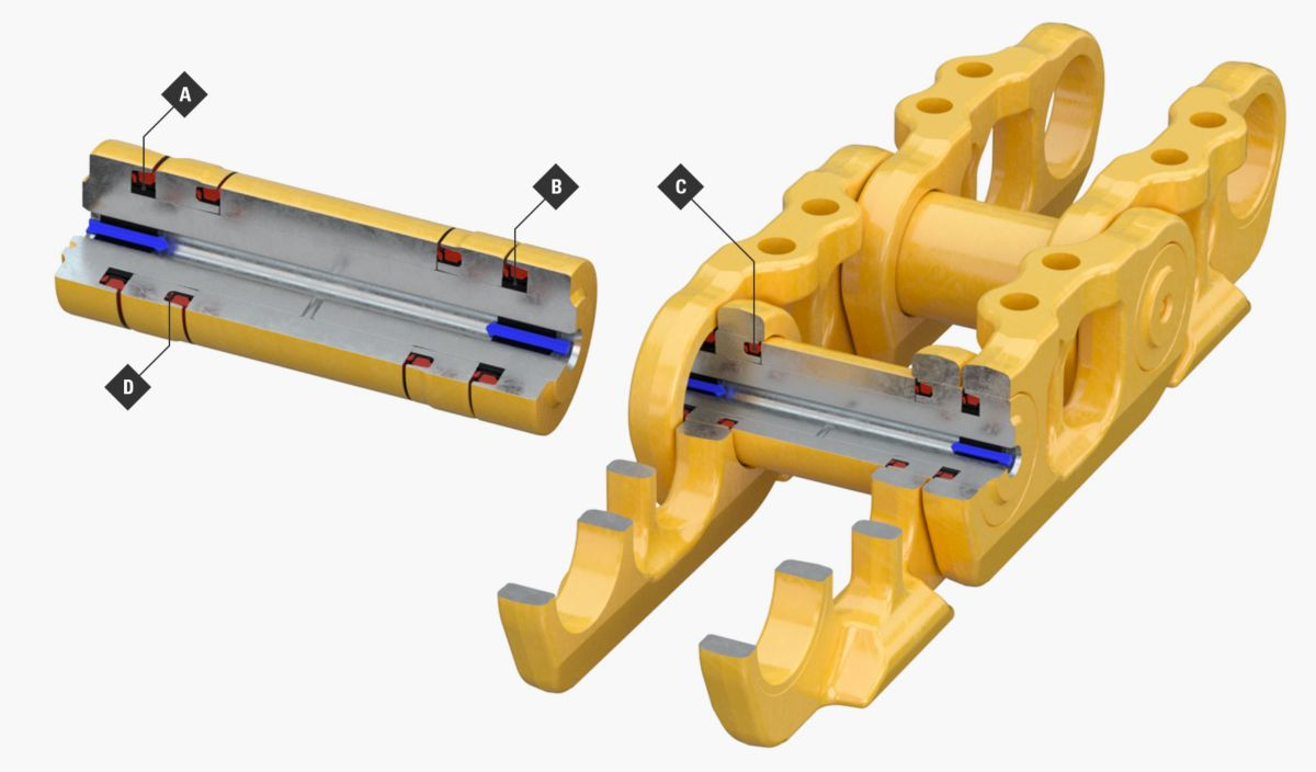 Cat Abrasion Undercarriage Link Assembly and Cartridge Innovations with Improved Seals