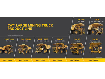 Large Mining Truck Product Line