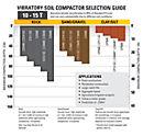 Vibratory Soil Compactors CS54B